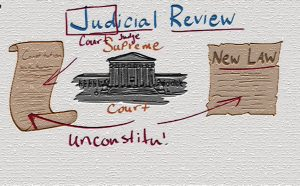 AN INTRODUCTION TO JUDICIAL REVIEW IN BANGLADESH