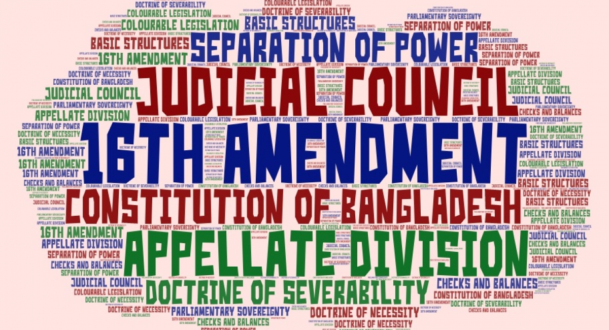 Highlights of the Judgment on the 16th Amendment